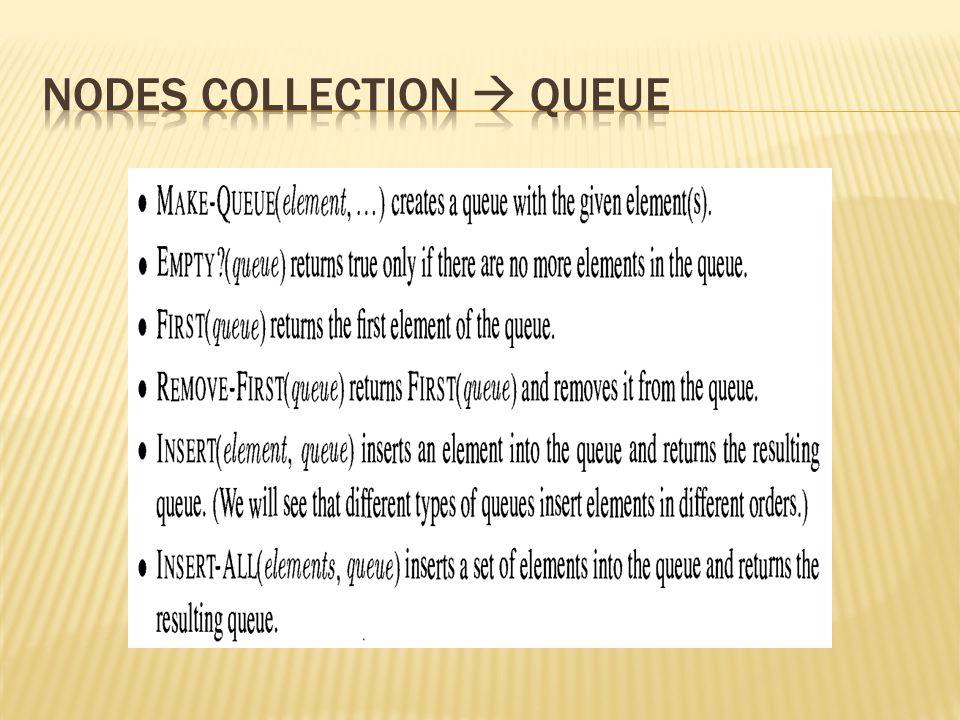 Nodes collection  Queue