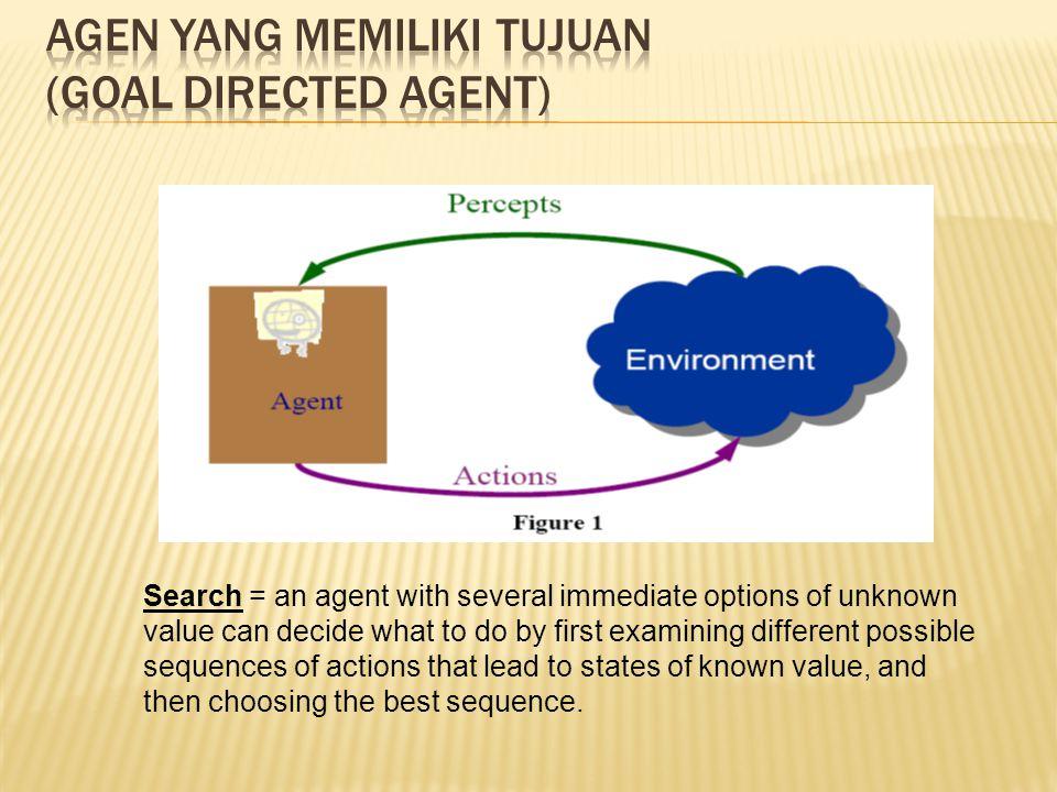 Agen yang memiliki tujuan (goal directed Agent)