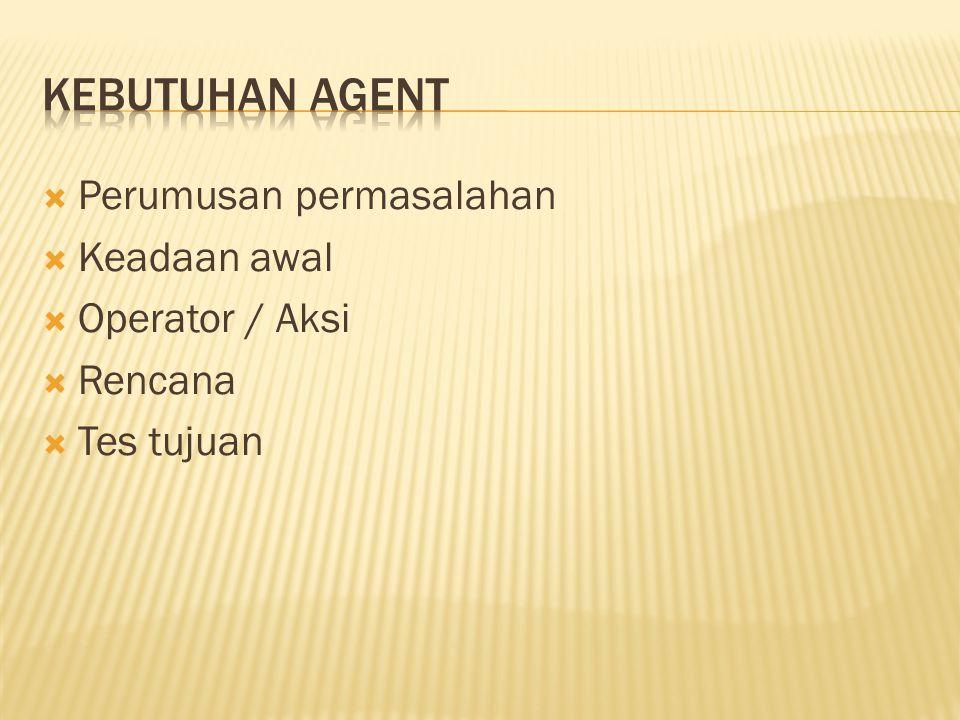 Kebutuhan agent Perumusan permasalahan Keadaan awal Operator / Aksi