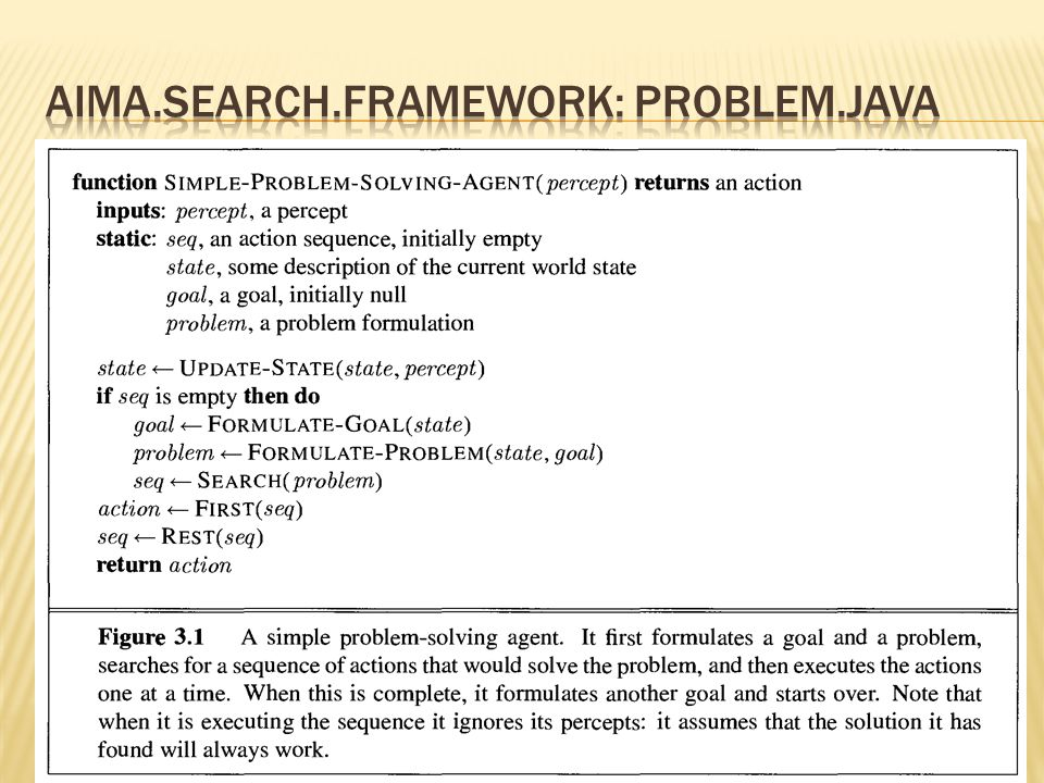 Aima.search.framework: problem.java