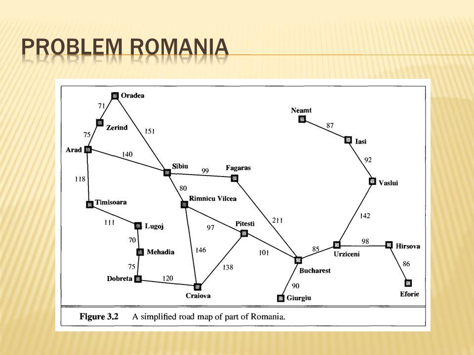 Problem romania