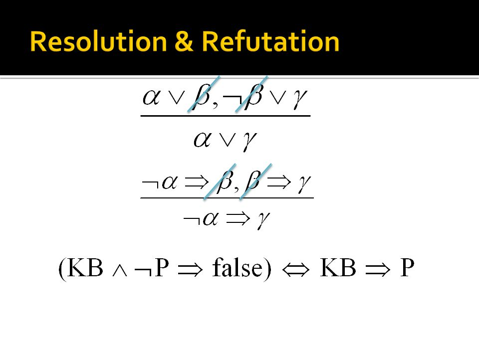 Resolution & Refutation