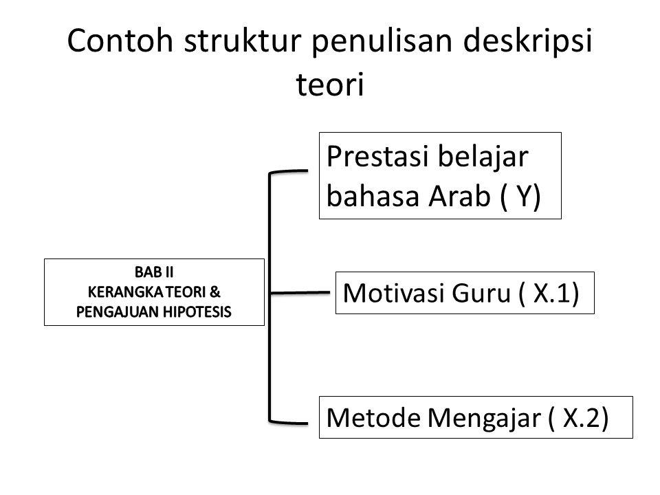 Contoh struktur penulisan deskripsi teori