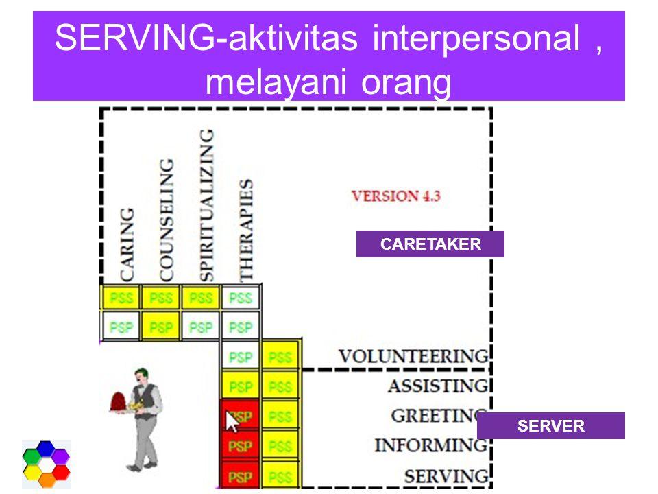 SERVING-aktivitas interpersonal , melayani orang