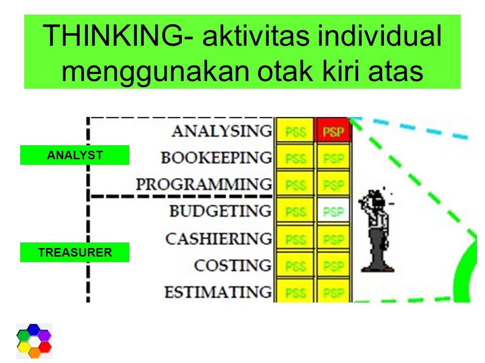 THINKING- aktivitas individual menggunakan otak kiri atas