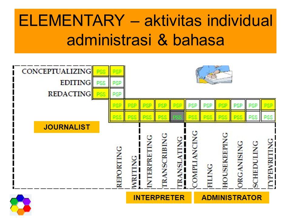 ELEMENTARY – aktivitas individual administrasi & bahasa