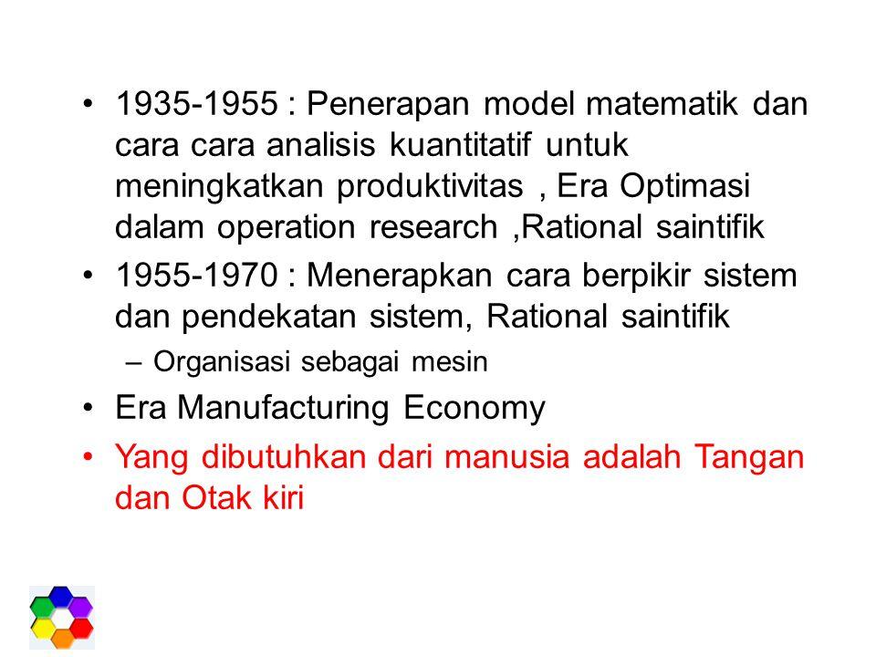 Era Manufacturing Economy