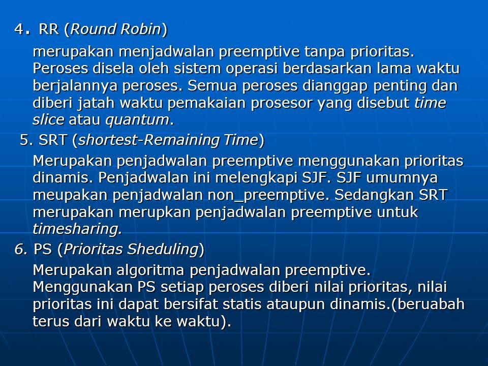 4. RR (Round Robin)