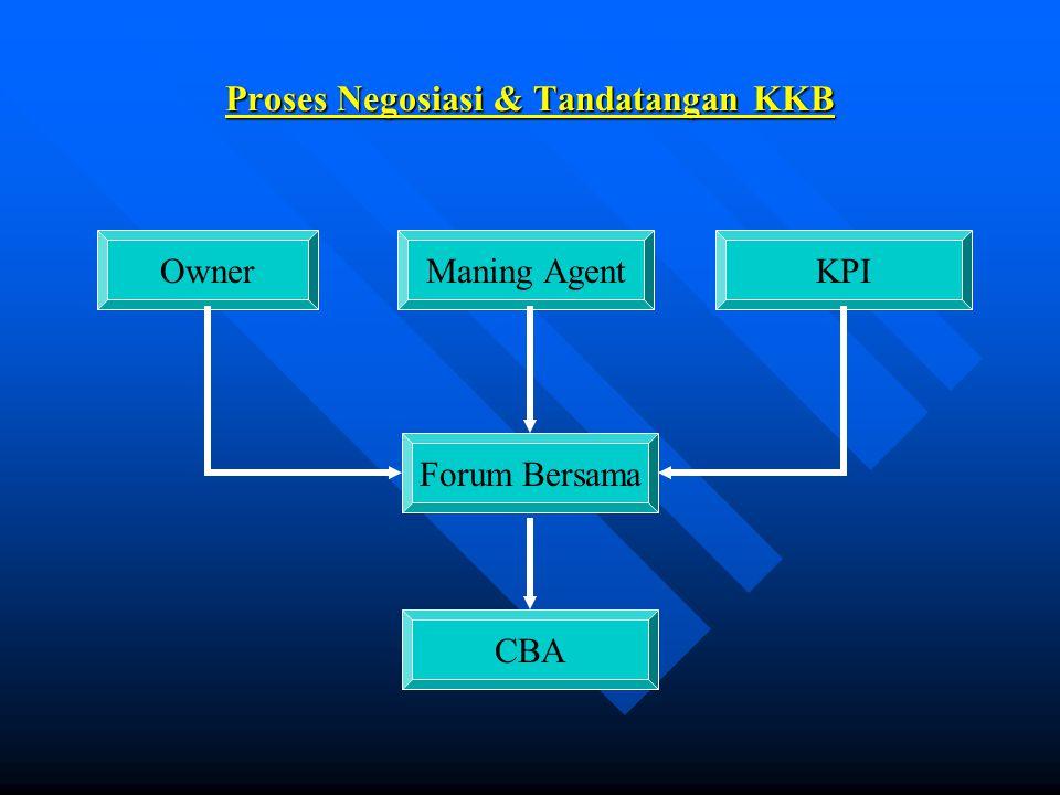 Proses Negosiasi & Tandatangan KKB