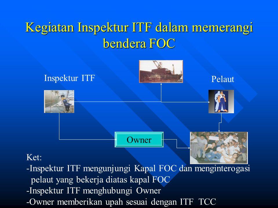 Kegiatan Inspektur ITF dalam memerangi bendera FOC