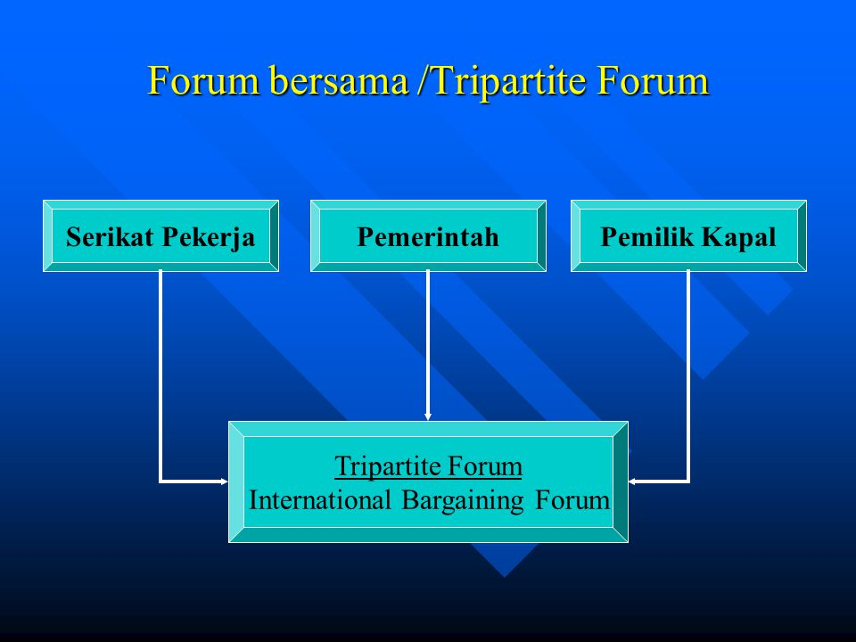 Forum bersama /Tripartite Forum