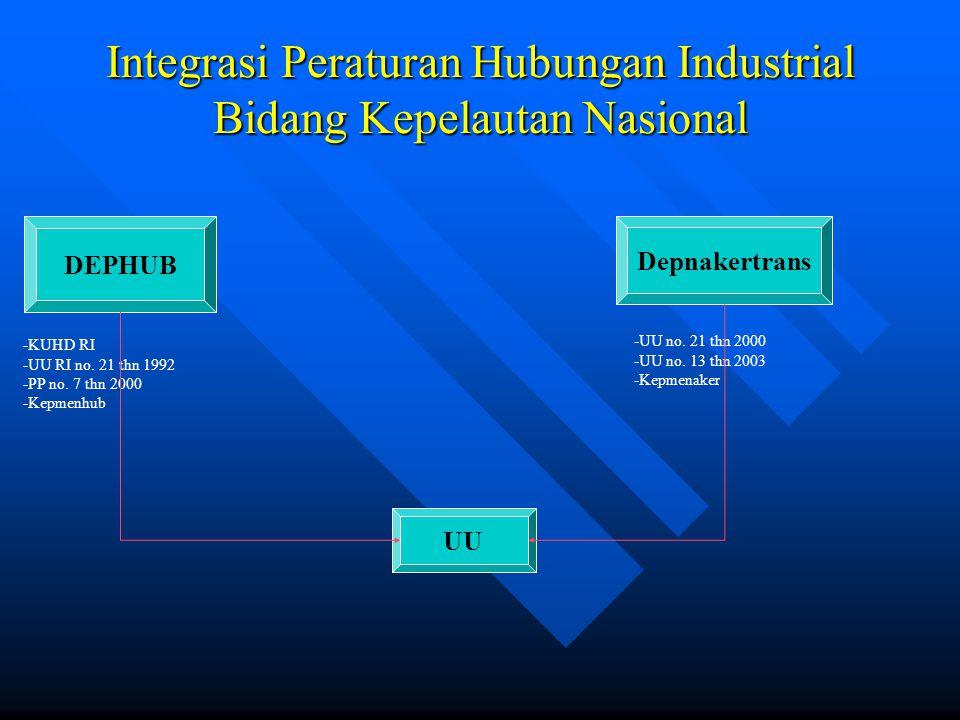 Integrasi Peraturan Hubungan Industrial Bidang Kepelautan Nasional