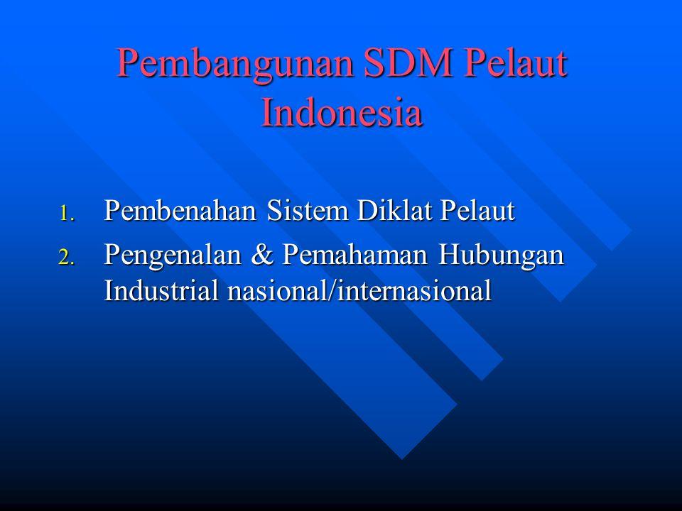 Pembangunan SDM Pelaut Indonesia