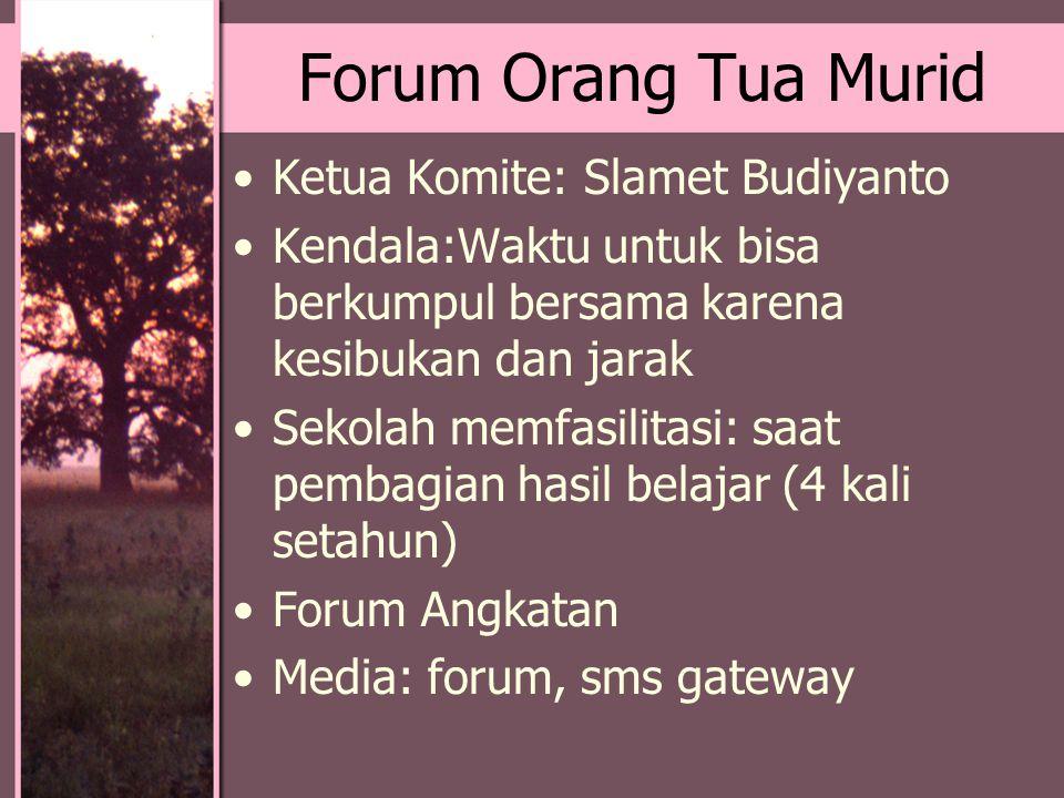 Forum Orang Tua Murid Ketua Komite: Slamet Budiyanto