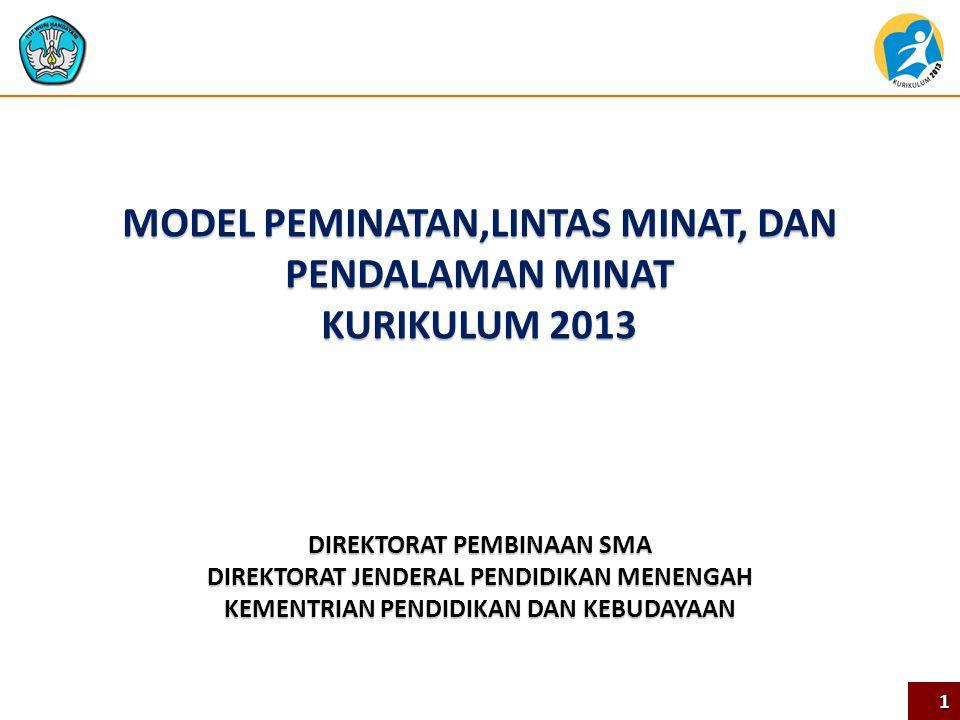 MODEL PEMINATAN,LINTAS MINAT, DAN PENDALAMAN MINAT KURIKULUM 2013