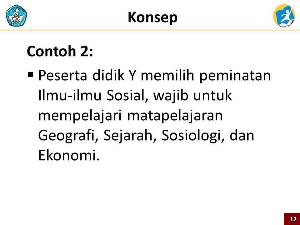 Konsep Contoh 2: