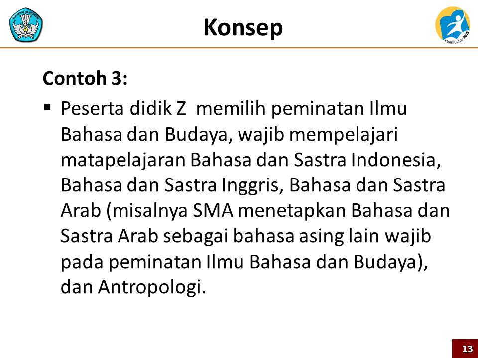 Konsep Contoh 3: