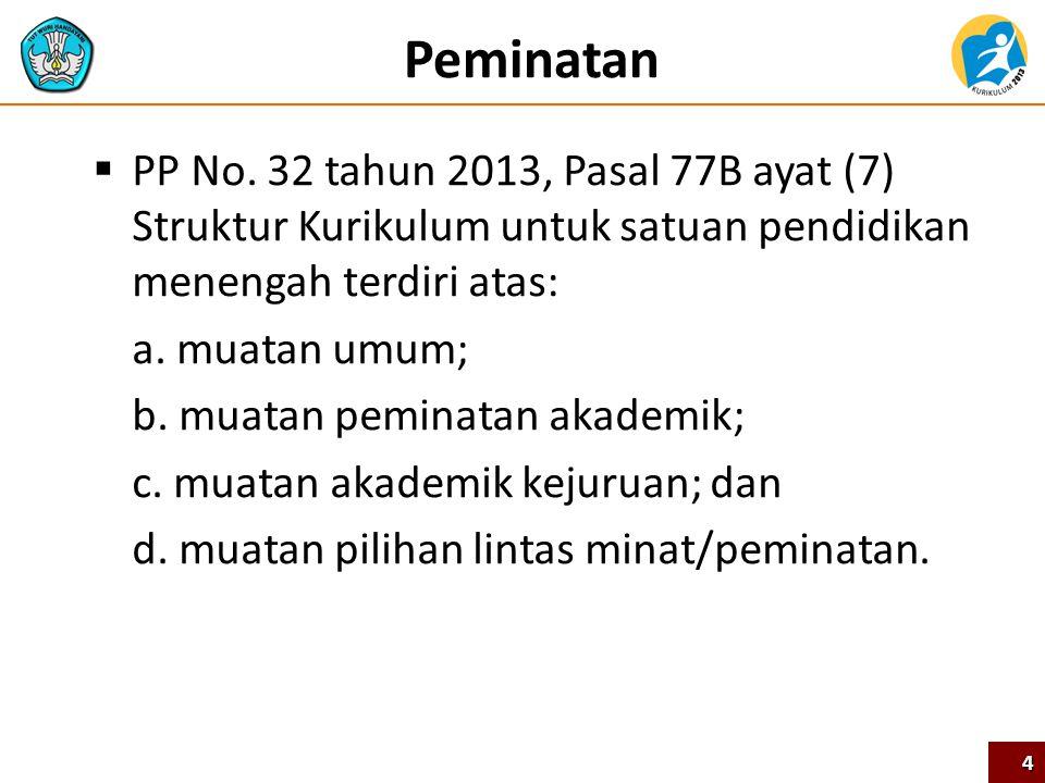 Peminatan PP No. 32 tahun 2013, Pasal 77B ayat (7) Struktur Kurikulum untuk satuan pendidikan menengah terdiri atas: