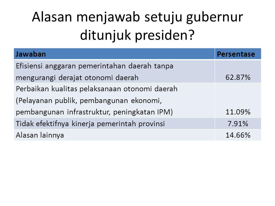 Alasan menjawab setuju gubernur ditunjuk presiden