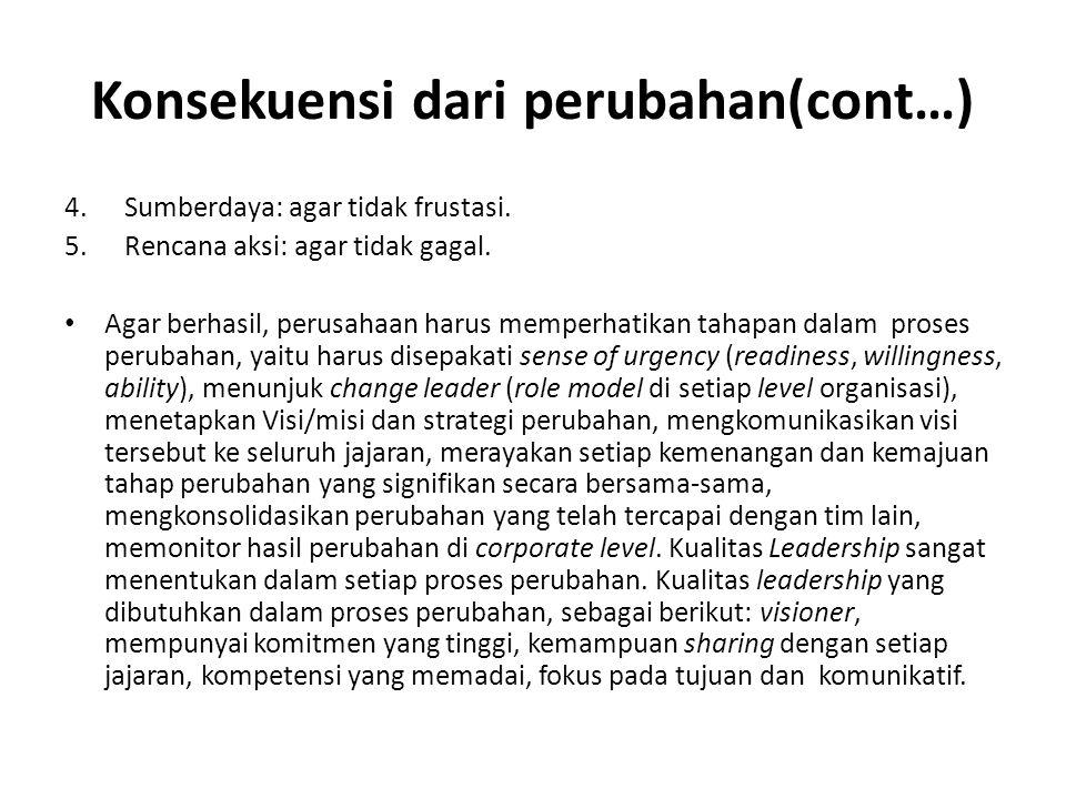 Konsekuensi dari perubahan(cont…)