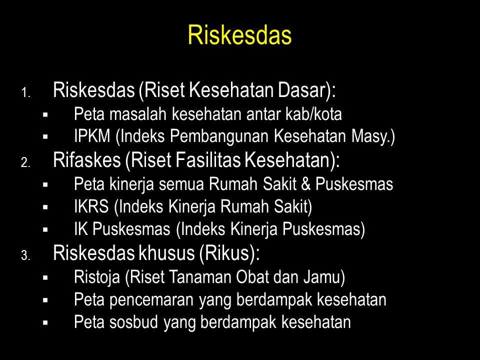 Riskesdas Riskesdas (Riset Kesehatan Dasar):