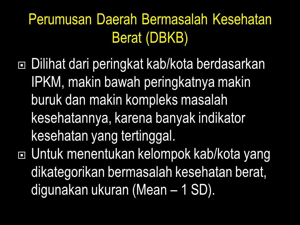Perumusan Daerah Bermasalah Kesehatan Berat (DBKB)