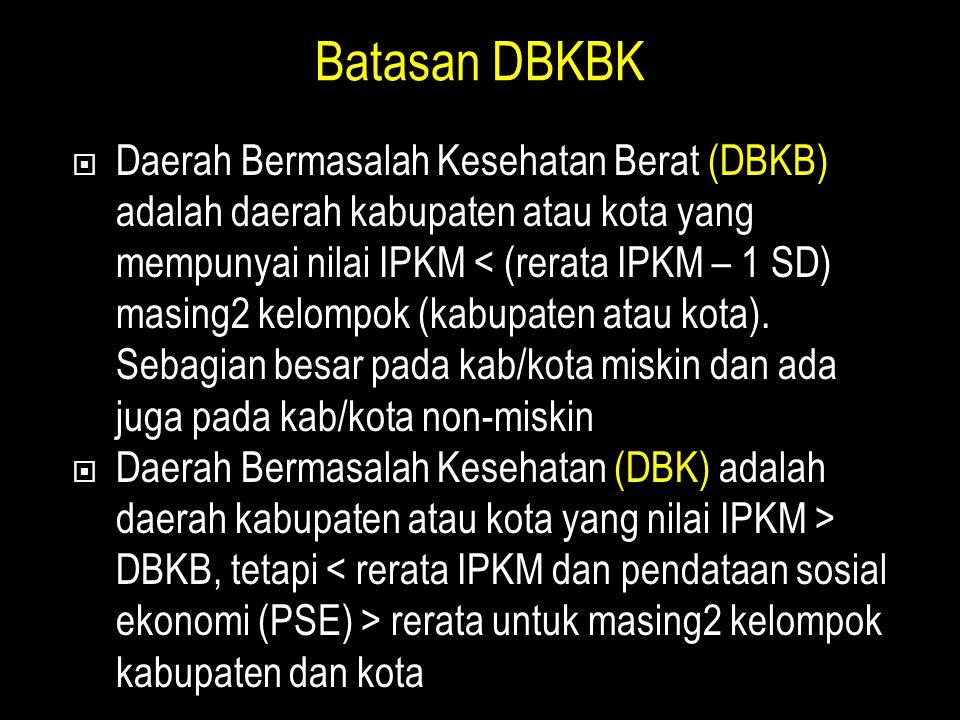 Batasan DBKBK