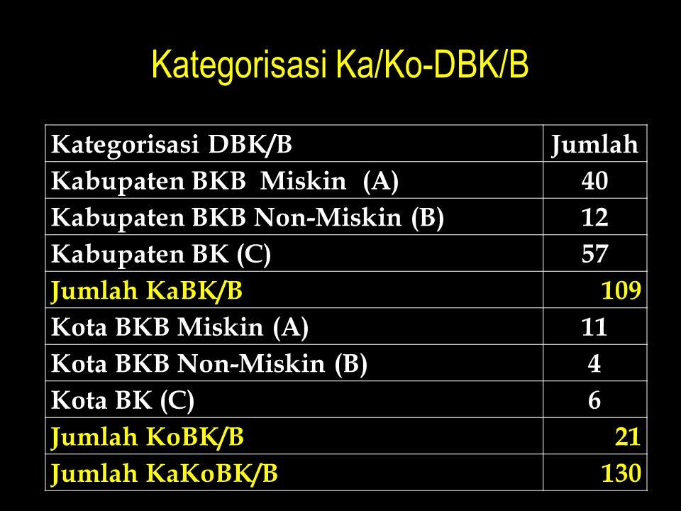 Kategorisasi Ka/Ko-DBK/B