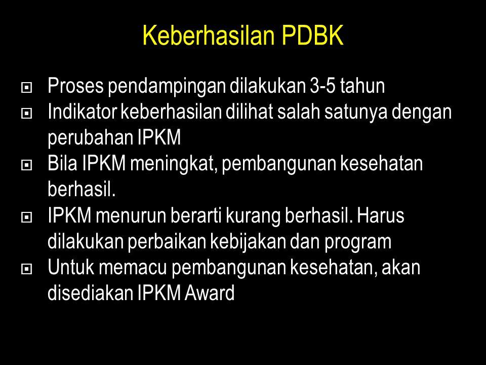 Keberhasilan PDBK Proses pendampingan dilakukan 3-5 tahun