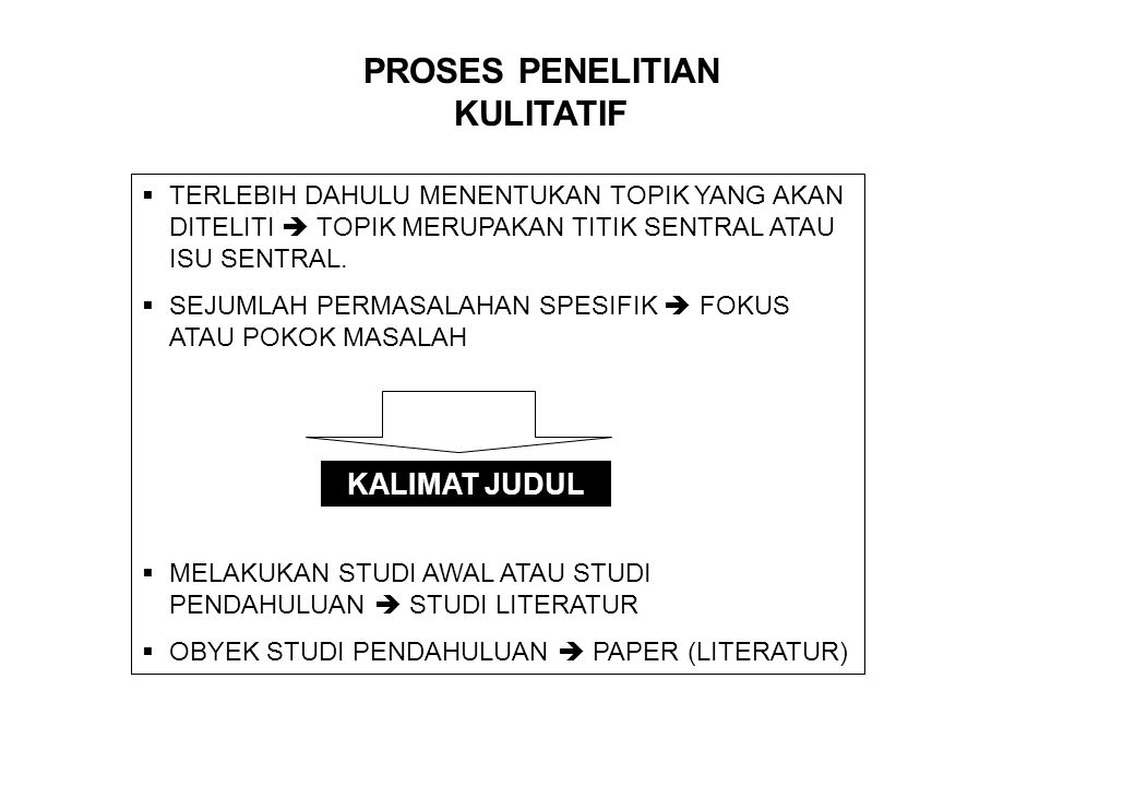 PROSES PENELITIAN KULITATIF