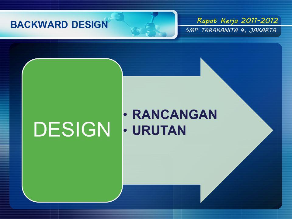 BACKWARD DESIGN RANCANGAN URUTAN DESIGN
