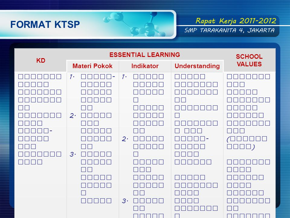 FORMAT KTSP KD ESSENTIAL LEARNING SCHOOL VALUES Materi Pokok Indikator
