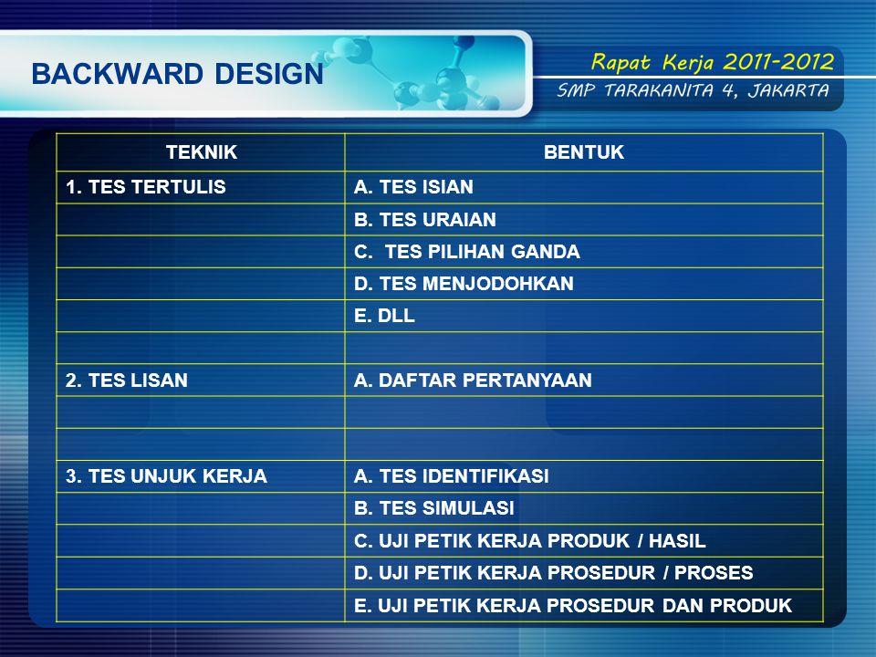 BACKWARD DESIGN TEKNIK BENTUK 1. TES TERTULIS A. TES ISIAN