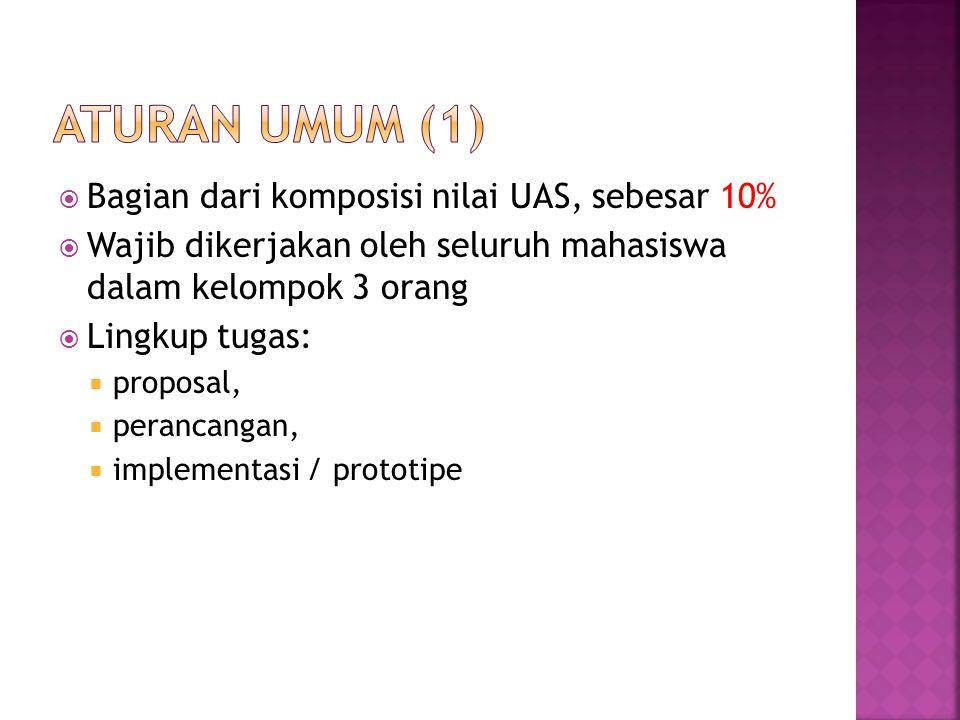 Aturan Umum (1) Bagian dari komposisi nilai UAS, sebesar 10%