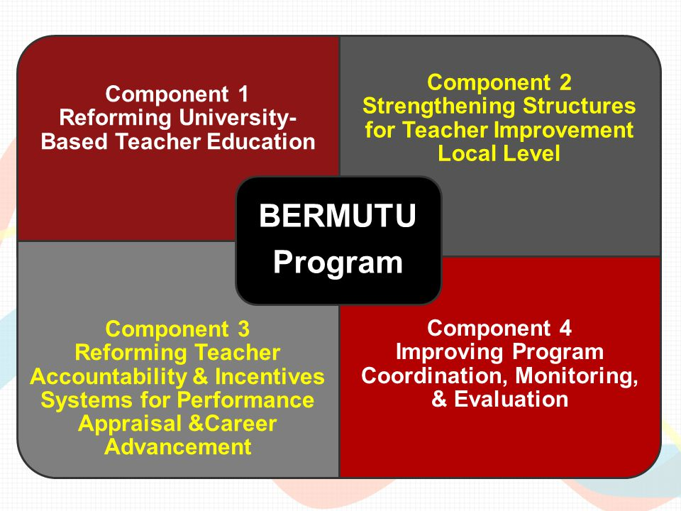 BERMUTU Program. Component 1 Reforming University-Based Teacher Education.