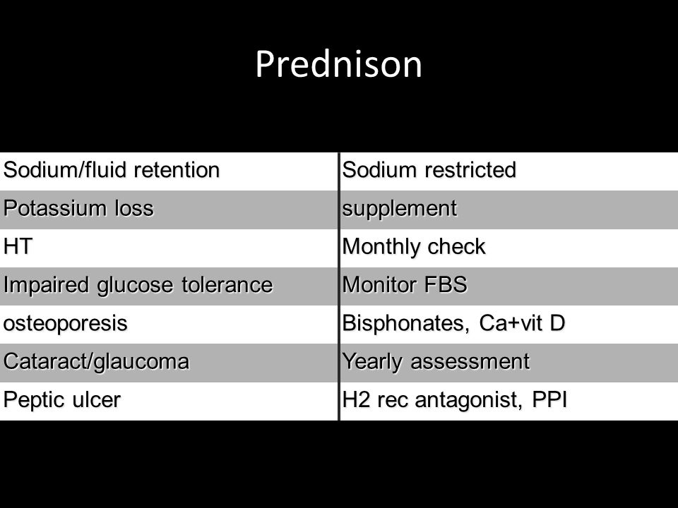 Prednison Sodium/fluid retention Sodium restricted Potassium loss