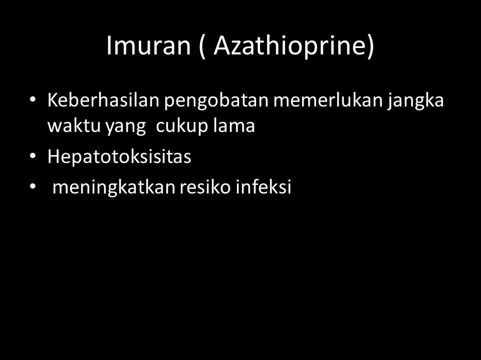 Imuran ( Azathioprine)
