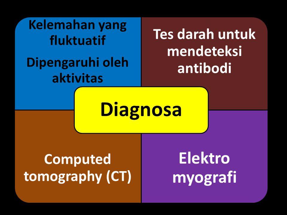 Diagnosa Elektro myografi Kelemahan yang fluktuatif