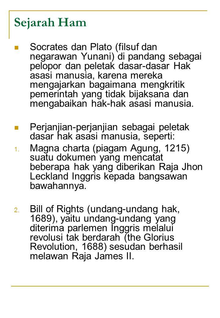 Sejarah Ham