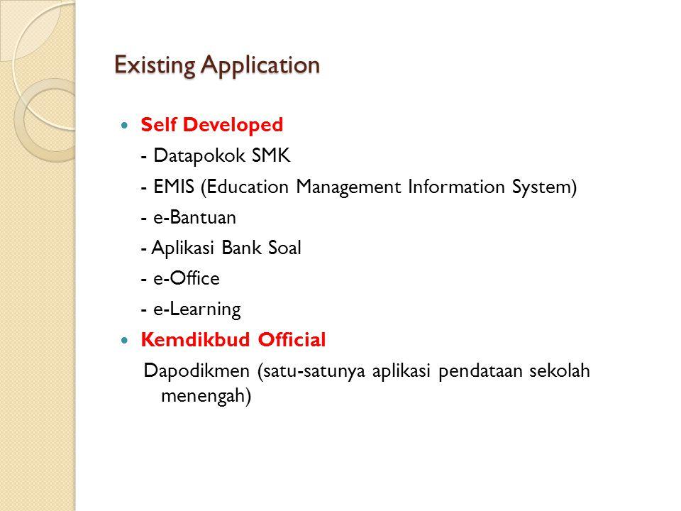 Existing Application Self Developed - Datapokok SMK