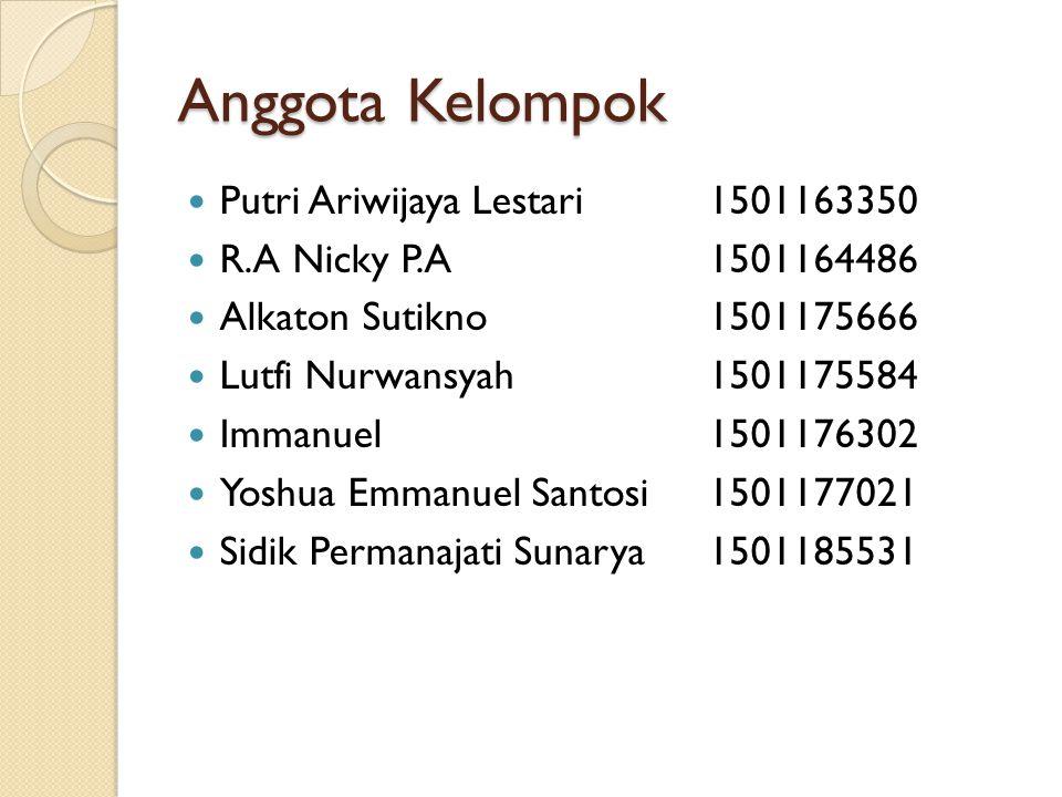 Anggota Kelompok Putri Ariwijaya Lestari 1501163350