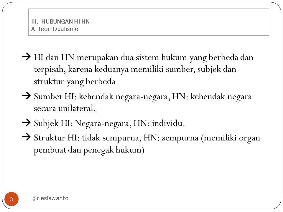 III. HUBUNGAN HI-HN A. Teori Dualisme