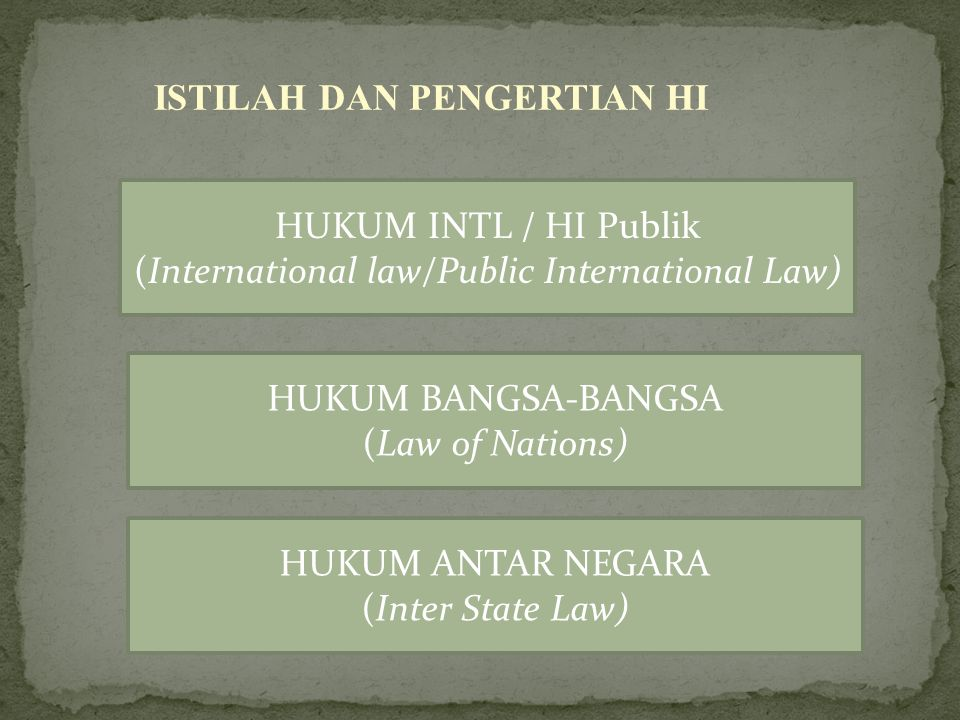 (International law/Public International Law)