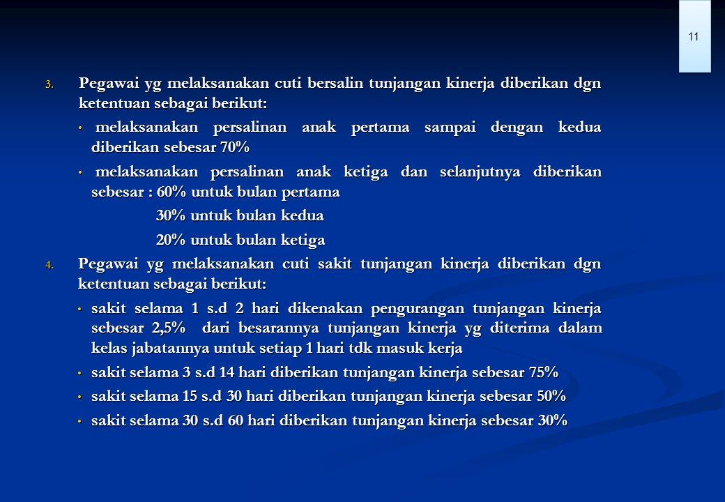 Pegawai yg melaksanakan cuti bersalin tunjangan kinerja diberikan dgn ketentuan sebagai berikut: