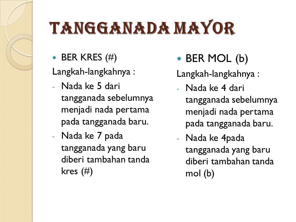 TANGGANADA MAYOR BER MOL (b) BER KRES (#) Langkah-langkahnya :