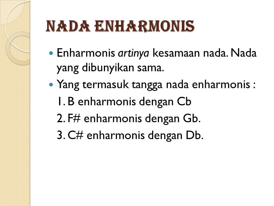 Nada Enharmonis Enharmonis artinya kesamaan nada. Nada yang dibunyikan sama. Yang termasuk tangga nada enharmonis :