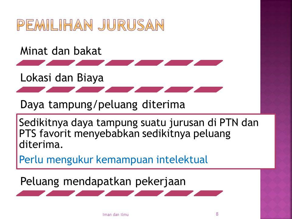 Pemilihan jurusan Minat dan bakat Lokasi dan Biaya