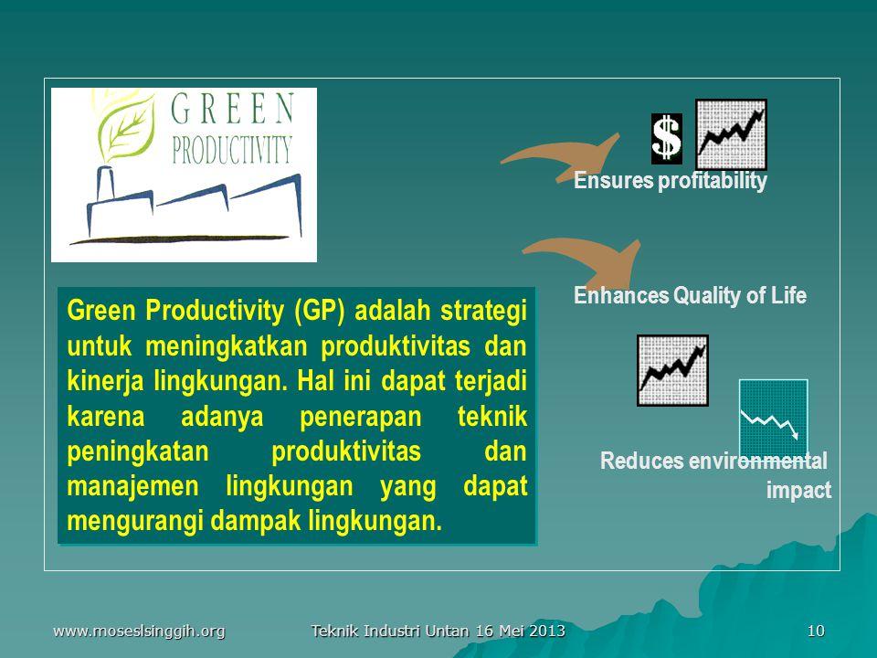 Teknik Industri Untan 16 Mei 2013