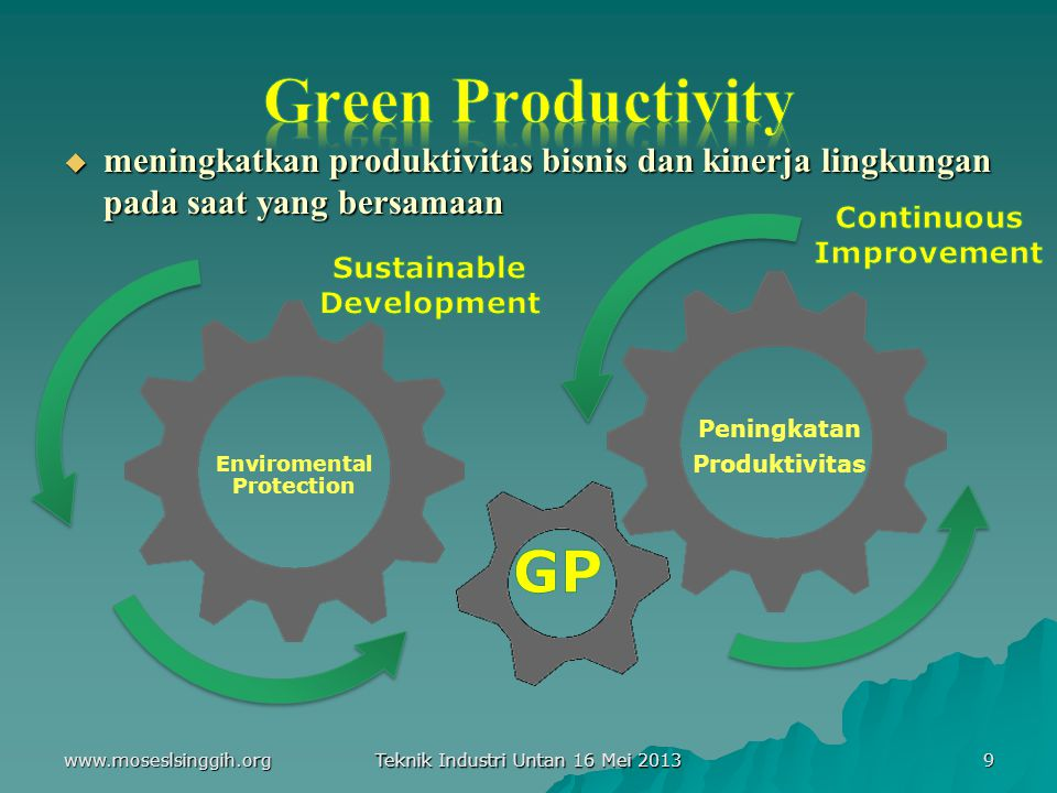 green productivity Municipality 'a' solid waste management and planning using green productivity concept2013 asian institute of technology scho.