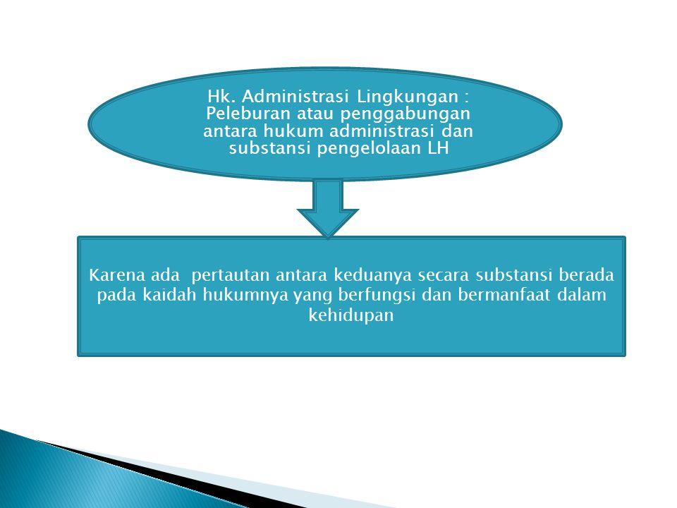 Hk. Administrasi Lingkungan : Peleburan atau penggabungan antara hukum administrasi dan substansi pengelolaan LH